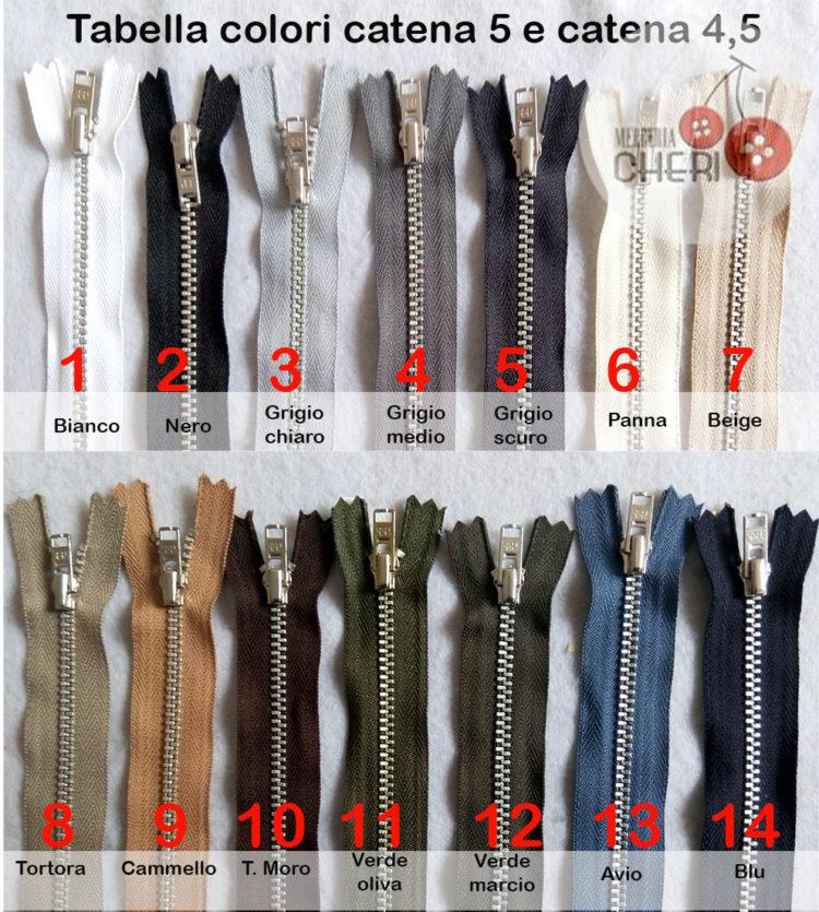 Cerniera zip in metallo mm. 5 (YKK)