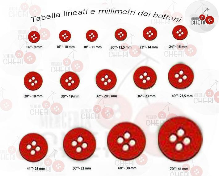 Tabella Lineati millimetri